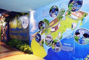 Salah satu zona edukasi Taman Pintar