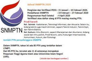 SNMPTN, Saat Pilih Prodi Favoritmu